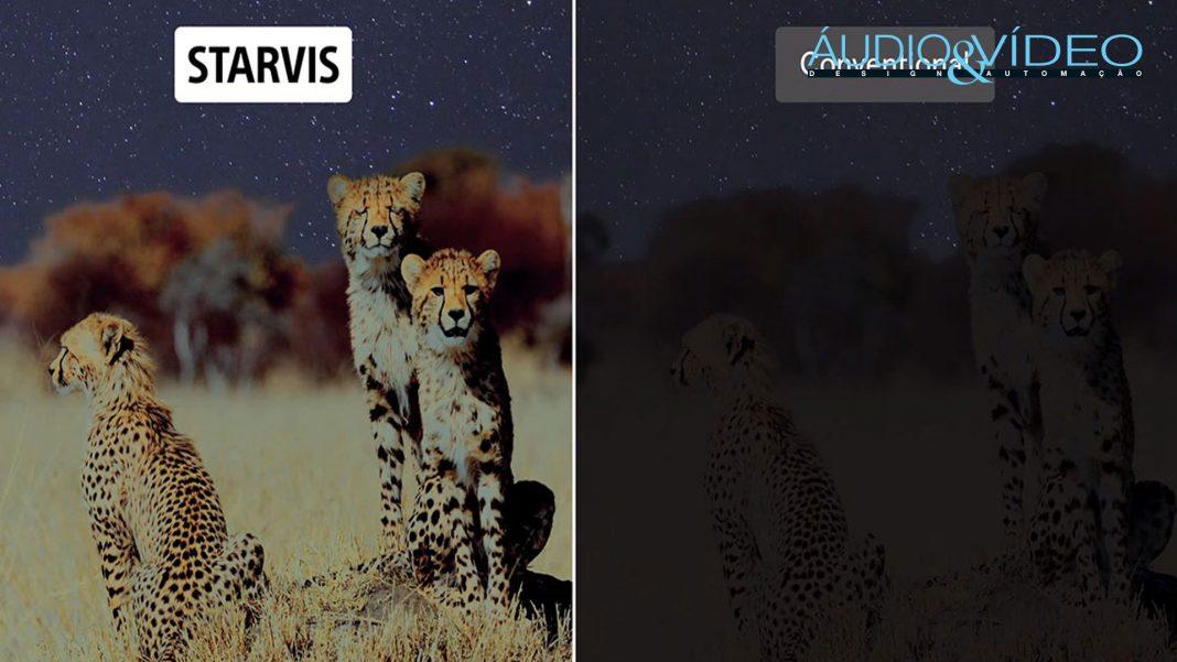 STARVIS é o novo sensor de vigilância da SONY